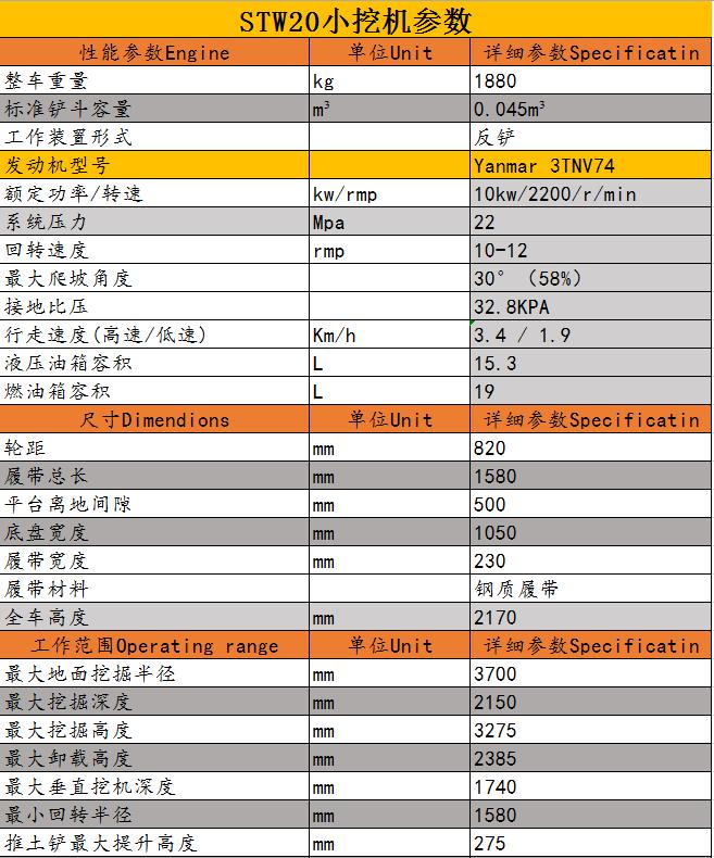 欧冠赛事预测万博app24.0挖掘机STW20